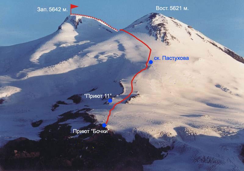 Самая высокая гора Кавказа